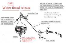 Self bondage release methods